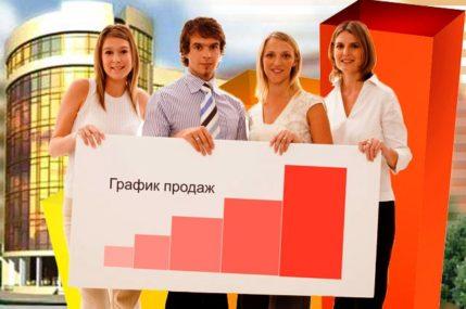 Успешные продажи